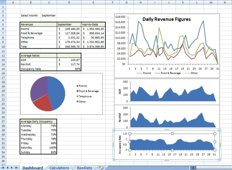 Hotels And Lodging 171 Spreadsheetweb Blog